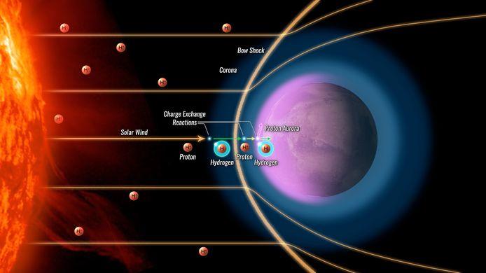 NASA/MAVEN/Goddard Space Flight Center/Dan Gallagher