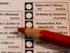 Ne pas voter n'est pas sanctionné