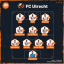 Vermoedelijke opstelling FC Utrecht.