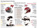 Statistieken voor het treffen tussen Tampa Bay Buccaneers en Kansas City Chiefs, met quarterbacks Tom Brady en Patrick Mahomes.
