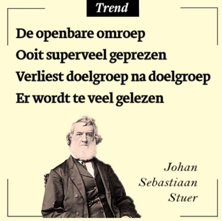 Trend Beeld Johan Sebastiaan Stuer