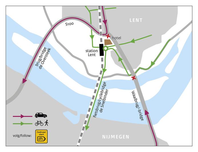 Omdat wandelaars op de dinsdag van de Vierdaagse over de Waalbrug lopen, wordt verkeer stadinwaarts omgeleid via de Oversteek. Fietsers en voetgangers die naar de stad willen, moeten gebruikmaken van de Snelbinder.
