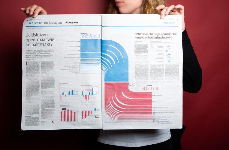 De graphic van de rijksbegroting in de krant van 18 september, gemaakt door Thijs Balder en de rest van de graphicredactie. Beeld Studio V