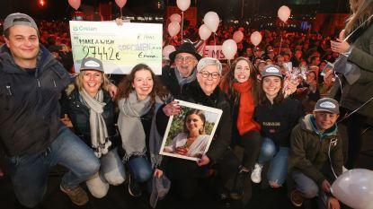 Actie van overleden Emma (19) brengt 27.442 euro op