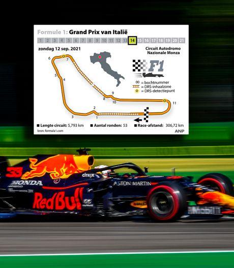 Van uitzinnig oranje feest naar sobere Italiaanse afspraak, mét duizenden Verstappen-fans