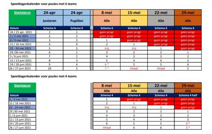 Het wedstrijdschema van de RegioCup.