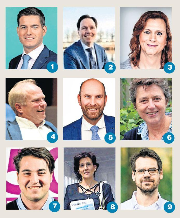 West-Brabantse kandidaten Europese Verkiezingen