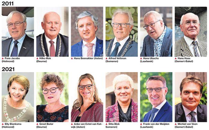 Situatie in 2011: zes mannelijke burgemeesters in Helmond en De Peel. In 2021 dragen vier vrouwen de ambtsketting.