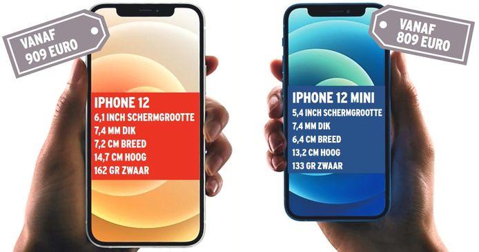 iPhone 12 (links) en de iPhone 12 Mini.