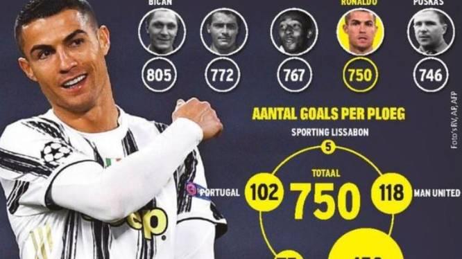 Even 'CR750': Cristiano Ronaldo maakt tegen Dinamo Kiev 750ste doelpunt in carrière en zit Pelé op hielen