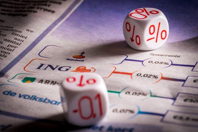 Negatieve rentestand. Een lagere rente brengt voordelen met zich mee, zoals lage kosten voor het afsluiten van een hypotheek of lening. Nadelen liggen op het gebied van spaarrente, pensioenen en de woningmarkt.