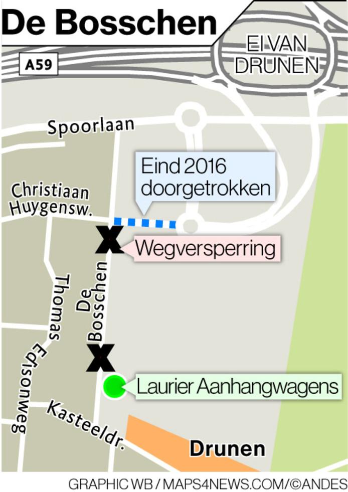 De situatie op de kruising van De Bosschen en nChristiaan Huygensweg in Drunen.