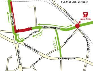 Verkeersstroom Kortemarkstraat aangepast door werken: voortaan eenrichtingsverkeer in Bollestraat en Lerberghevoetweg
