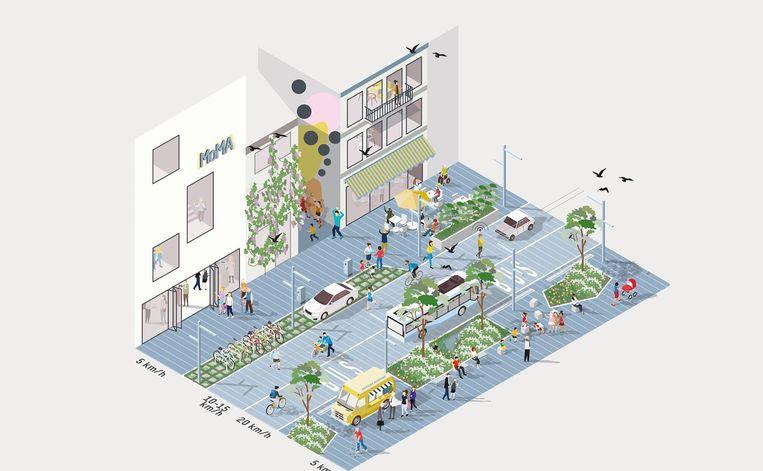 Voorstel van hoe een straat met 'gedeelde snelheid' eruit zou kunnen zien.  Beeld Sweco Nederland