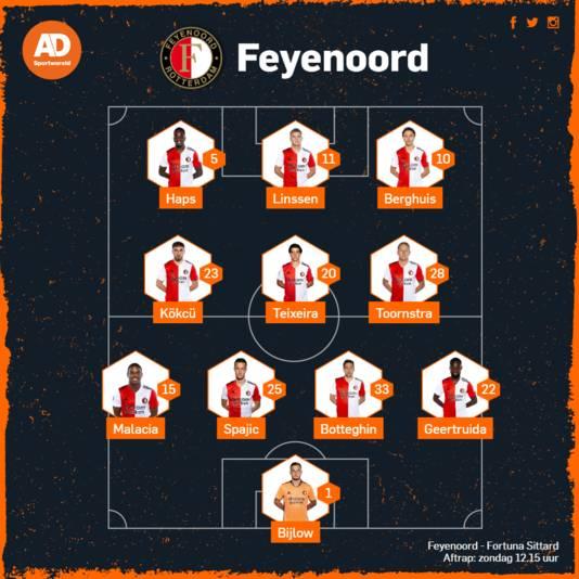 De vermoedelijke opstelling van Feyenoord tegen Fortuna Sittard.