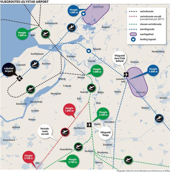De aanvlieg- en vertrekroutes van vliegveld Lelystad. De vertrekroute is gewijzigd: westelijk deel van de vertrekroute van juni 2017 komt te vervallen.
