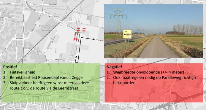 Maatregel om verkeer te stimuleren via de Leemstraat te gaan