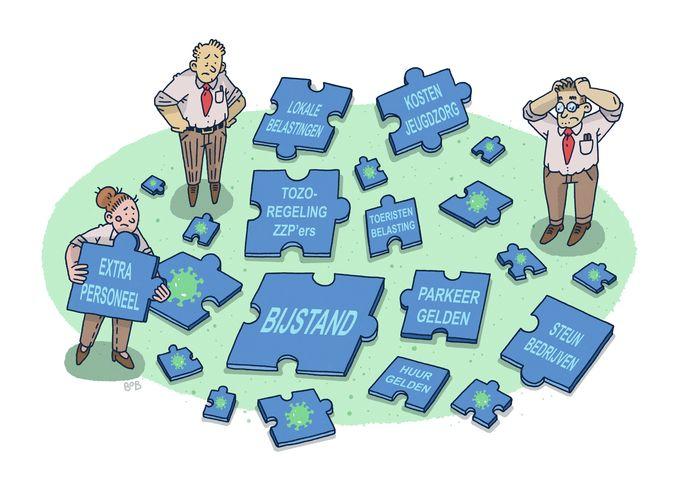 Bob op t Land - tekening coronacrisis financiele puzzel voor gemeenten