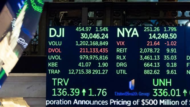 Dow-Jonesindex voorbij 35.000 punten, maar eindigt toch in de min