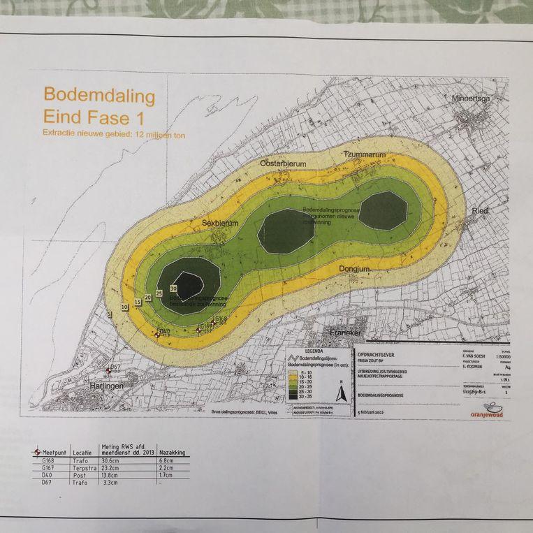 Grafiek met het groen en geel van de bodemdaling. Beeld x