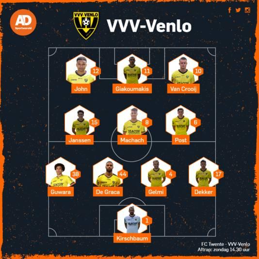 Vermoedelijke opstelling VVV-Venlo.