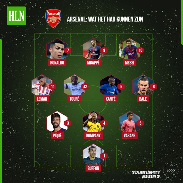 Deze namen kon Arsenal net niet strikken.