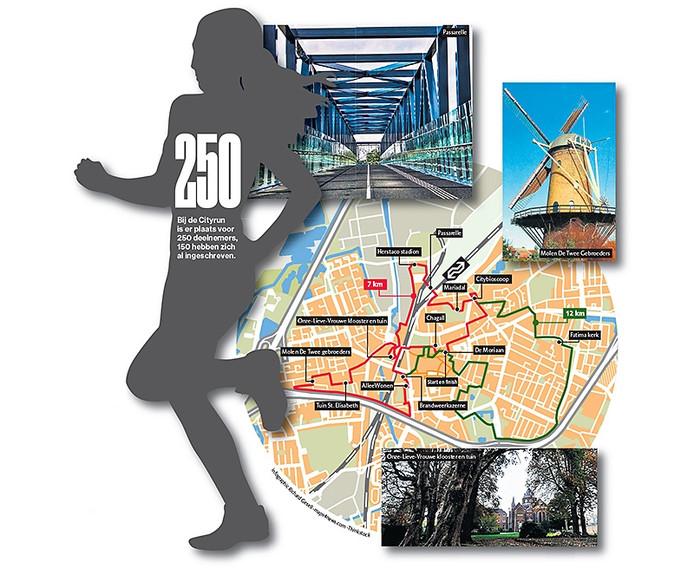 Infographic Cityrun Roosendaal