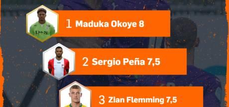 Okoye, Peña en Flemming blinken uit op voorlaatste speeldag, Jørgensen weer onvoldoende
