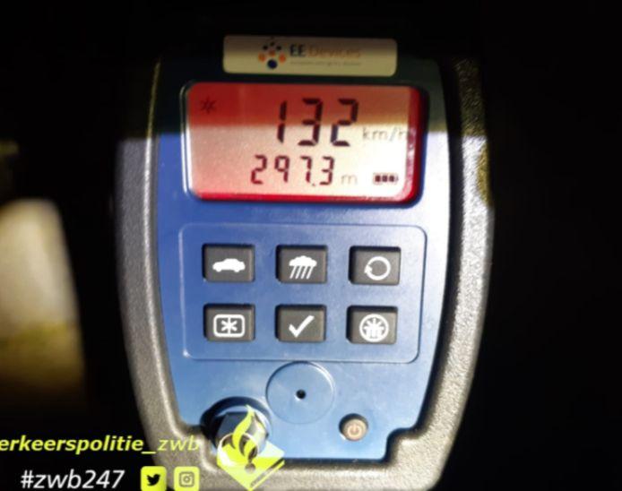 Resultaat van snelheidscontrole.