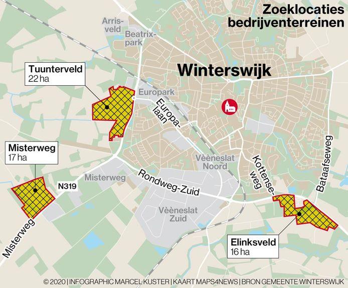 Waar is in Winterswijk nog plek voor een bedrijventerrein?