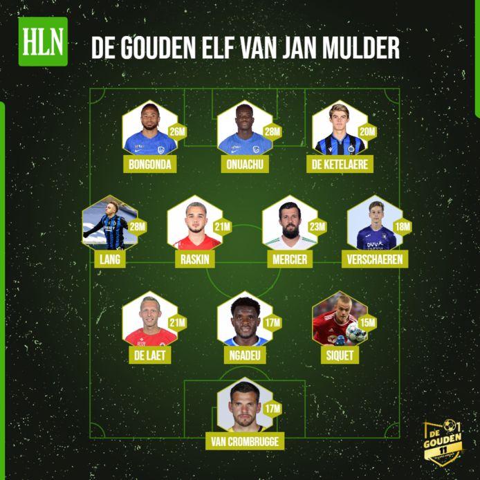 Gouden 11 Jan Mulder: 3-4-3