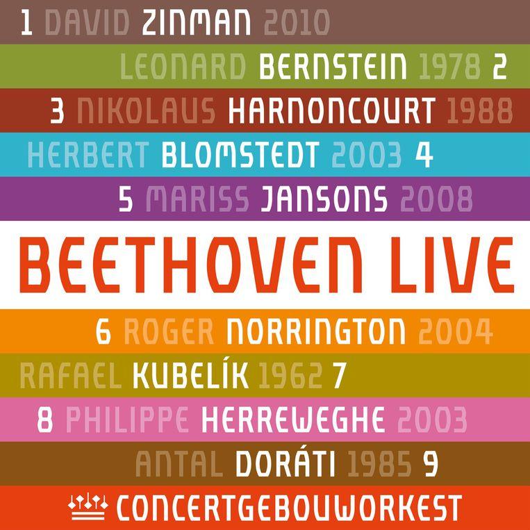 Concertgebouworkest, Beethoven Live, Symphonies 1-9. Beeld