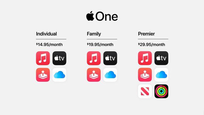 De drie abonnementen van Apple One.