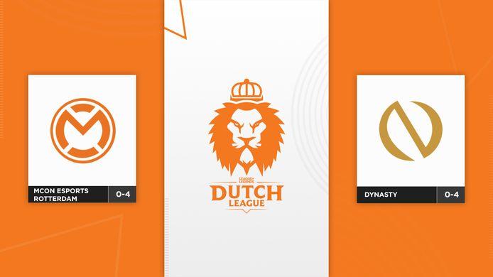 Dynasty en mCon esports Rotterdam maken in de vierde speelronde van de Dutch League uit wie de eerste seizoenshelft zonder overwinning afsluit.