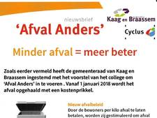 Inwoners Kaag en Braasem krijgen folder 'Make the veen clean again'