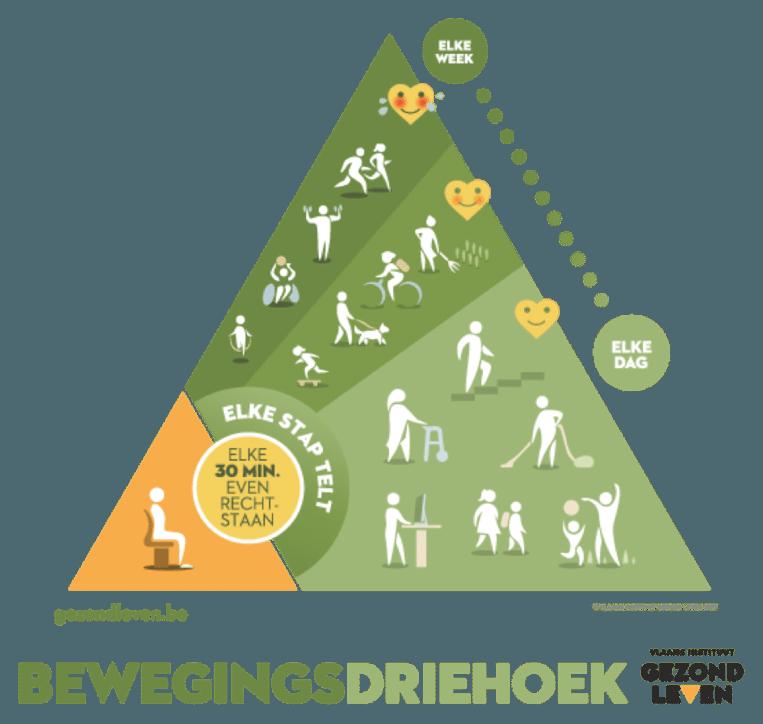 null Beeld Vlaams Instituut Gezond Leven
