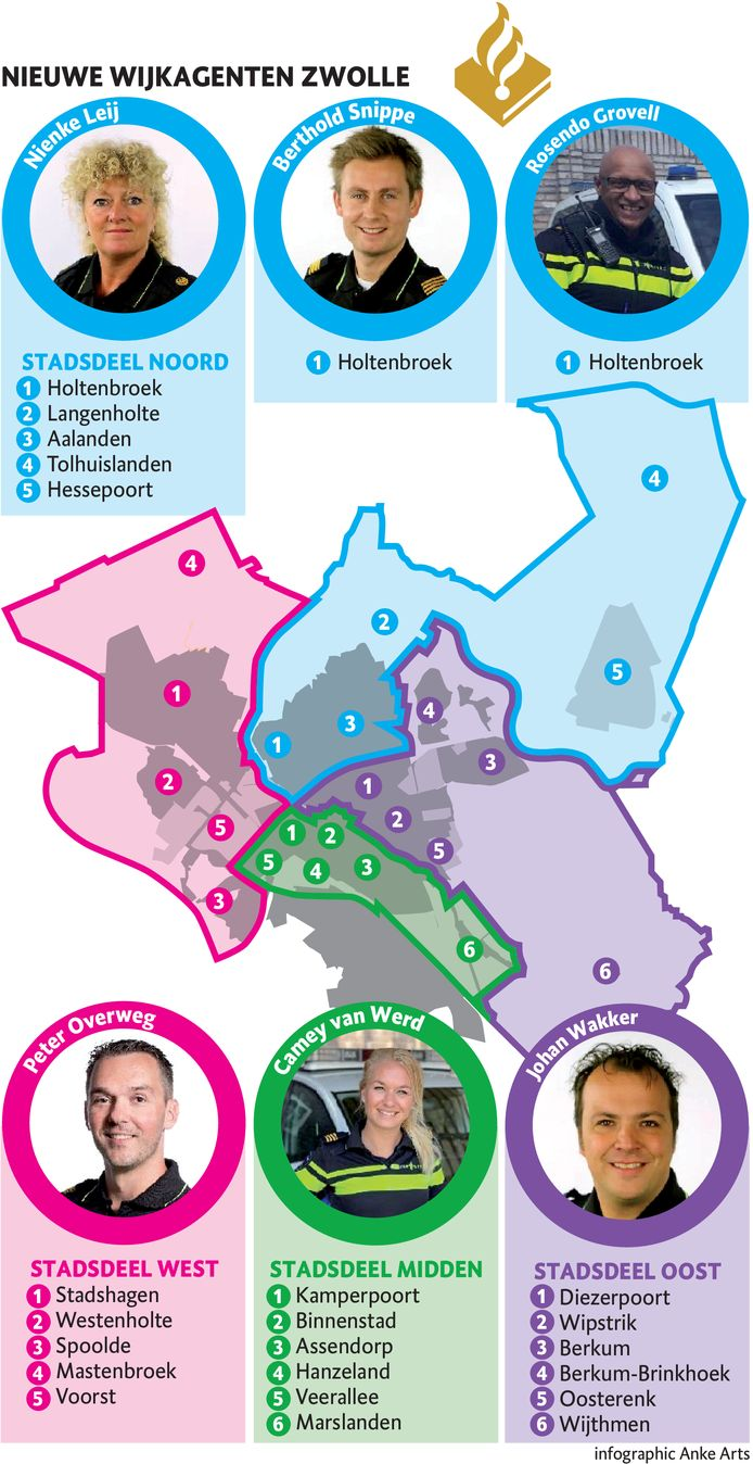 Let op nieuwe versie!! Nieuwe wijkagenten Zwolle