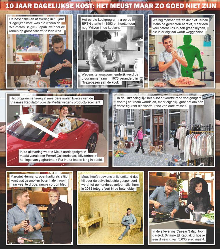 Het Gat van de Wereld 14 Beeld Humo