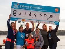 Ruim half miljoen euro opgehaald bij Swim to Fight Cancer in Vught: 'Groot feest met lach en traan'