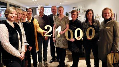 Inner Wheel Oostende verdeelt liefst 21.000 euro aan verschillende goede doelen