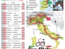 Un Giro sous le sceau de Pantani