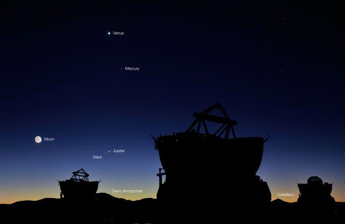 Conjunctie van Mars en Jupiter in de ochtend van 1 mei 2011, gefotografeerd vanaf de Cerro Paranal in het noorden van Chili, een berg waarop verschillende reuzentelescopen staan.