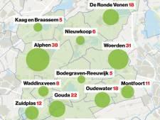 In ziekenhuizen zijn nu 206 inwoners van het Groene Hart opgenomen