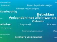 Nieuwe burgemeester voor Altena op 8 oktober bekend