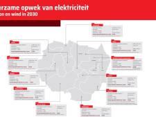 Wethouders Hof van Twente maken gehakt van energiestrategie