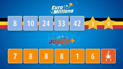 Belg wint jackpot van EuroMillions en is ruim 150 miljoen euro rijker