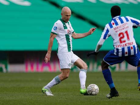 Samenvatting | FC Groningen - sc Heerenveen