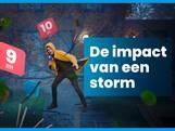 Zoveel schade kan een zware storm aanrichten