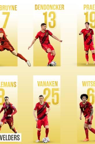 Benteke, Chadli, Vanaken en Sels maken deel uit van EK-selectie, De Bruyne moet zich pas op 7 juni melden