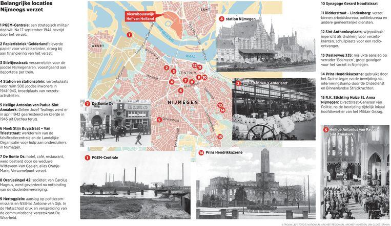 Een route moet stadswandelaars voeren langs plekken die herinneren aan het verzet. Beeld Louman & Friso